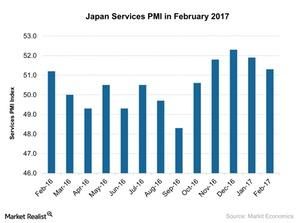 uploads/2017/03/Japan-Services-PMI-in-February-2017-2017-03-22-1.jpg