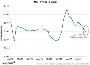 uploads/2017/07/MAP-Prices-in-Brazil-2017-07-29-1.jpg