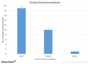 uploads/2015/10/Analyst-Recommendations-2015-10-231.jpg