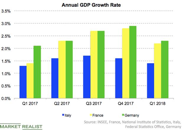 uploads///EU GDP