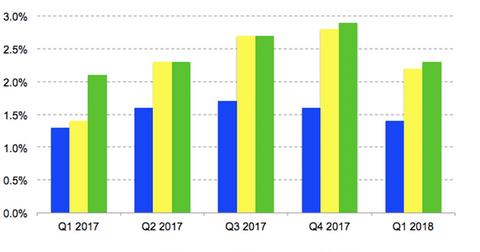 uploads/2018/06/EU-GDP-1-1-1-1-2.png