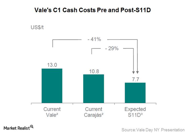 uploads///part  chinese demand vale