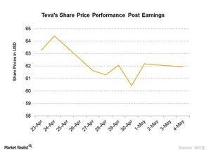 uploads/2015/05/Share-Prices1.jpg