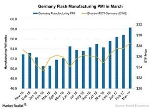 uploads/2017/03/Germany-Flash-Manufacturing-PMI-in-March-2017-03-27-1.jpg