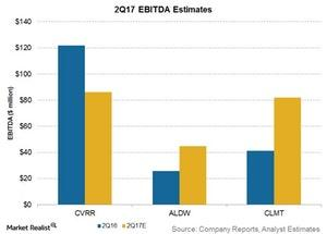uploads/2017/07/2q17-ebitda-estimates-1.jpg