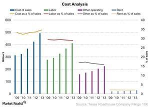 uploads/2014/12/Cost-Analysis-2014-12-291.jpg