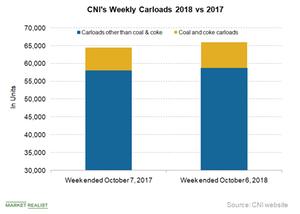 uploads/2018/10/CNI-C-1.png