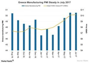 uploads///Greece Manufacturing PMI Steady in July
