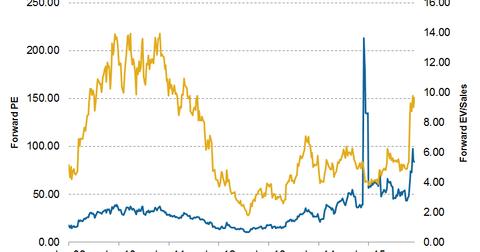 uploads/2015/12/valuation.png