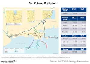 uploads/2016/12/shlx-asset-footprint-1.jpg