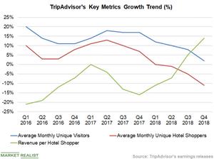 uploads///Chart  Key Metrics