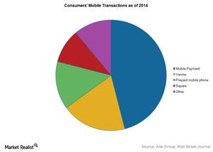 uploads/2015/11/Mobile-Transactions21.png