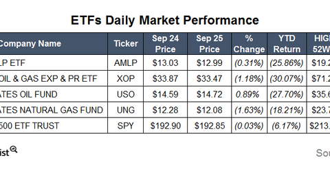 uploads/2015/09/ETFs23.png