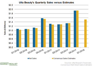 uploads/2018/05/Ulta-1Q18-Sales-1.png