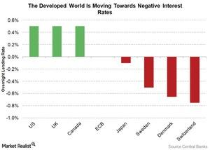 uploads/2016/09/negative-interest-rates-1.jpg
