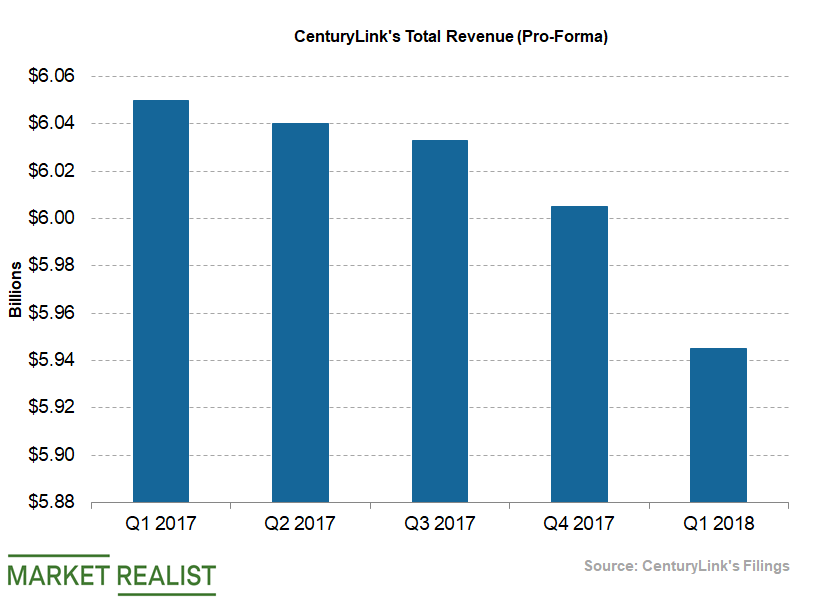 uploads///Telecom CenturyLink Q Adjusted Revenue
