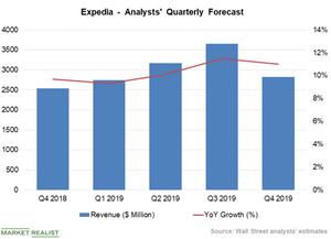 uploads/2018/11/Chart-6-Forecast-1.png