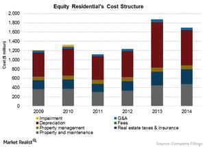 uploads/2015/09/Chart-9-Cost1.png