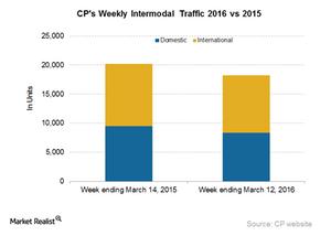 uploads/2016/03/CP-Intermodal21.png