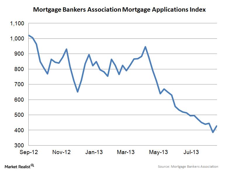 uploads///MBA Mortgage Apps