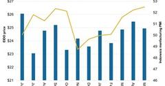 uploads///Indonesias Manufacturing Activity Slows in May