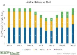 uploads/2019/01/Analyst-ratings-4-1.jpg