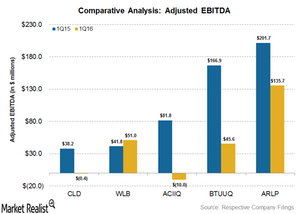 uploads/2016/05/adjusted-EBITDA1.png