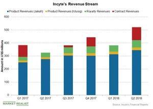 uploads/2018/08/Chart-03-5-1.jpg