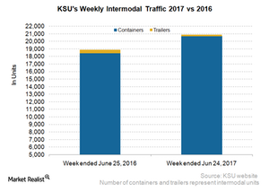 uploads/2017/07/KSU-Intermodal-1.png