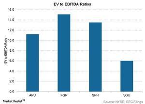 uploads/2016/05/ev-to-ebitda-ratios1.jpg
