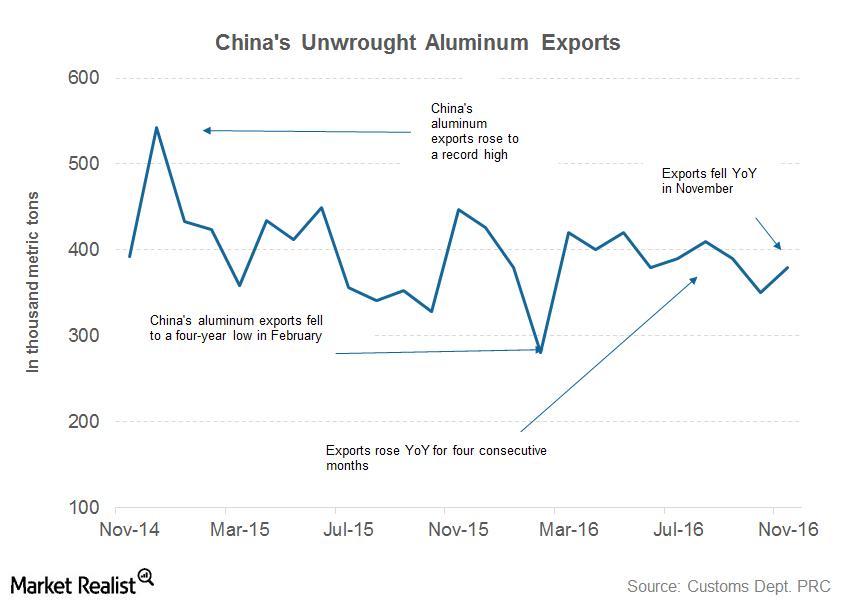 uploads///part  china capacity