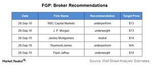 uploads/2016/09/broker-recommendations-2-1.jpg