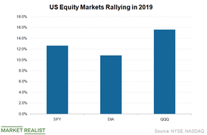 uploads///Part  US Markets