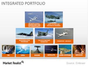 uploads/2014/12/ERJ-Defense-Portfolio1.png