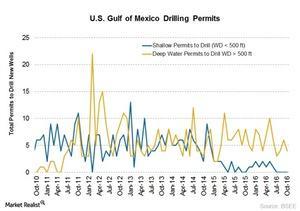 uploads/2017/01/Drilling-permits-1.jpg