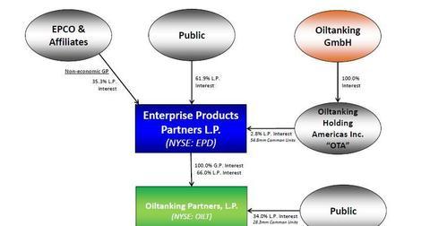 uploads/2014/10/Corporate-Structure.jpg
