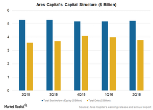 uploads/2016/09/Capital-Structure-1.png