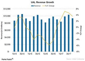 uploads///Revenue estimate