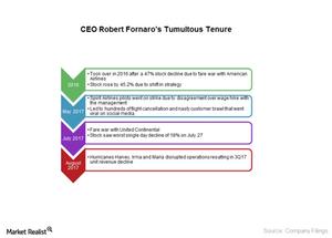 uploads///Bob fornaro tenure