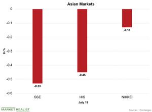 uploads/2018/07/ASian-Markets-1.png