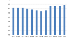 uploads///MFA Leverage Ratio