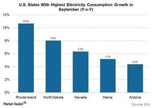 uploads///States_consumption