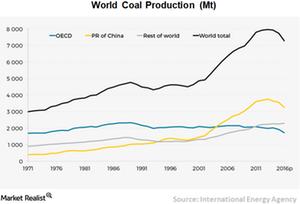 uploads///A Coal production