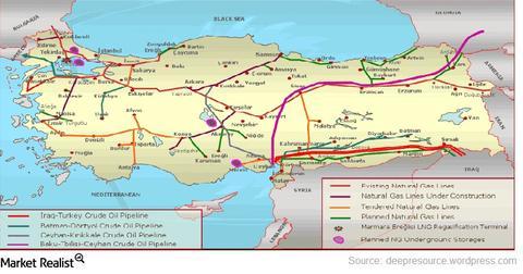 uploads/2015/12/Turkey.jpg