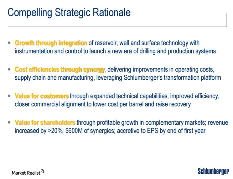 uploads///CAM SLB strategic rationale