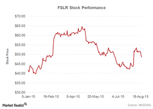 uploads/2015/08/part-18-fslr-stock1.png