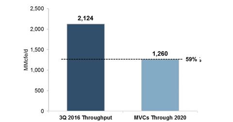 uploads/2016/12/SMLP-MVCs-1.png