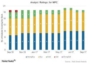uploads/2017/09/Analyst-ratings-1.jpg