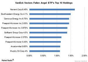 uploads/2016/06/2A-ANGL-Top-Holdings-1.png