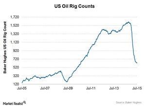 uploads/2015/07/Crude-oil-rigs1.jpg